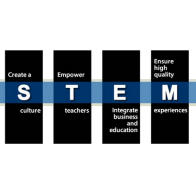 Visual representation of the 4 STEM Pillars. A text description is available next to the image.